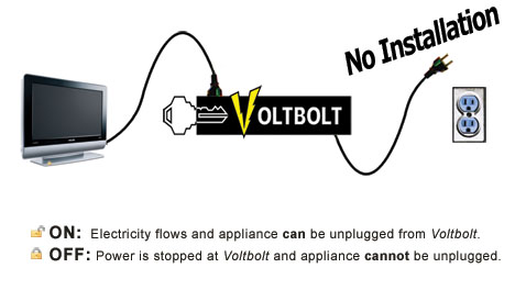 voltbolt_onoff_proof